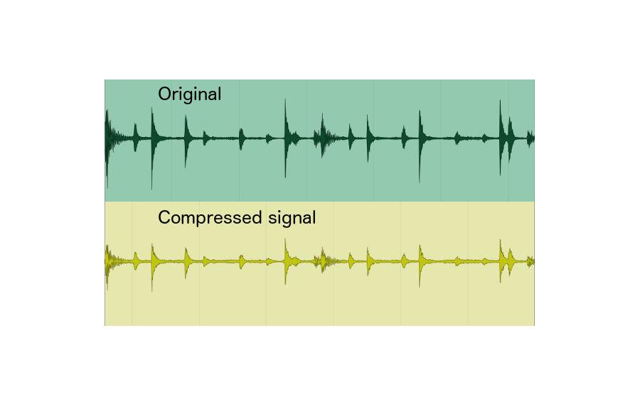 Exemplo de compressão paralela - som original e som comprimido antes de somar